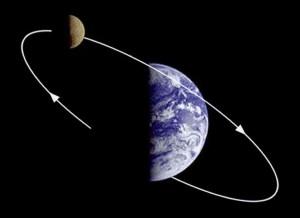 Σελήνη, ο φυσικός δορυφόρος της Γης